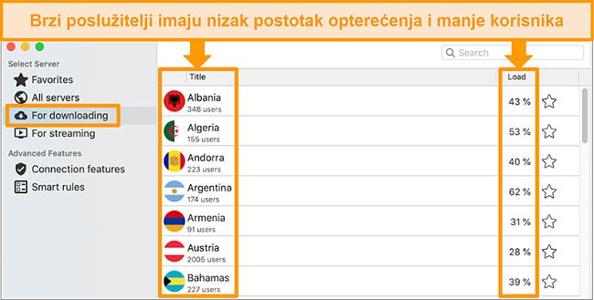 Snimka zaslona aplikacije CyberGhost i popisa poslužitelja