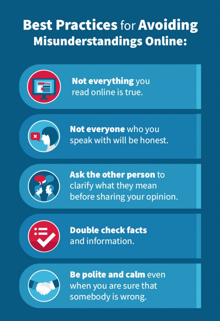 Avoid Miscommunication online