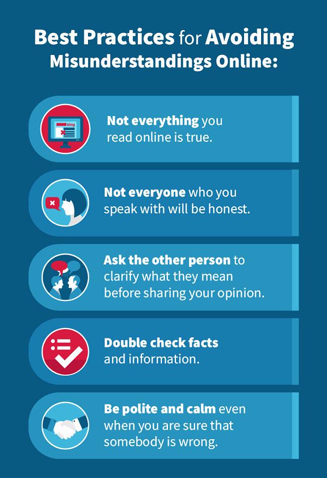 Avoid Miscommunication online