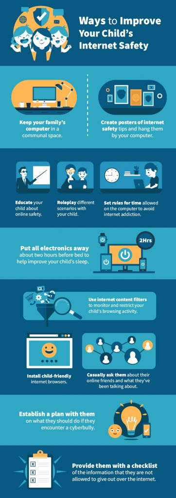 Ways to Improve your childs internet safety