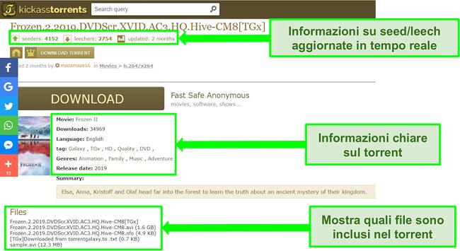 Screenshot della pagina di download di Kickass Torrents