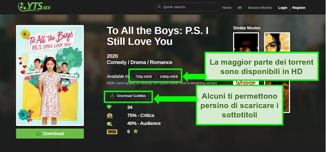 Screenshot della pagina di destinazione di YTS