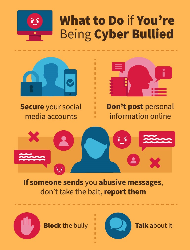 What to do if you're being cyberbullied