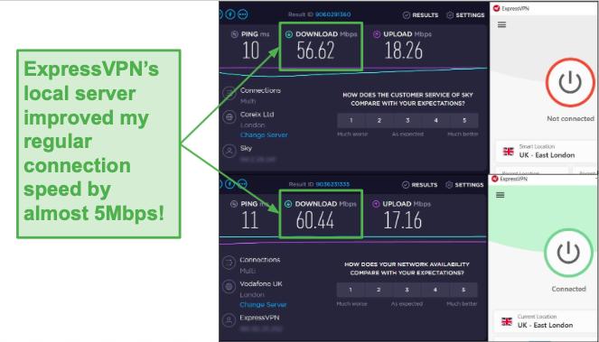 Screenshot of increase in speeds with ExpressVPN.