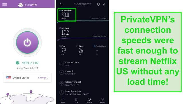 Screenshot of PrivateVPN connected to US server and Ookla speed test.