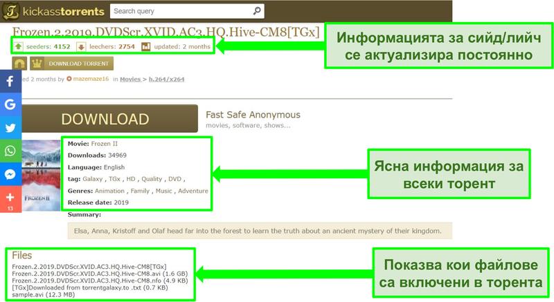 Екранна снимка на Kickass Torrents страница за изтегляне