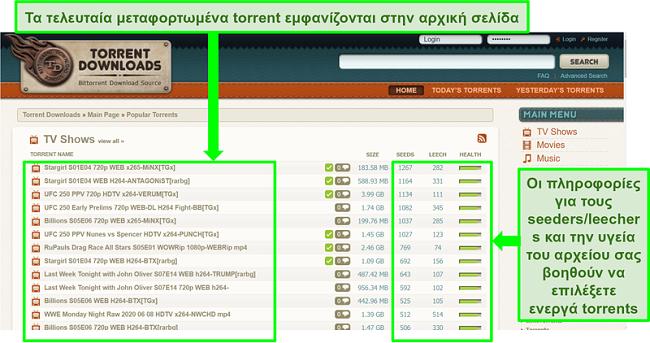 Στιγμιότυπο οθόνης της σελίδας προορισμού TorrentDownloads