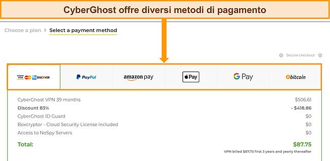 Screenshot dei metodi di pagamento di CyberGhost.