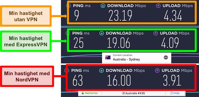 Skärmdump av hastighetstest som visar ExpressVPN är snabbare än NordVPN för lokal serveranslutning