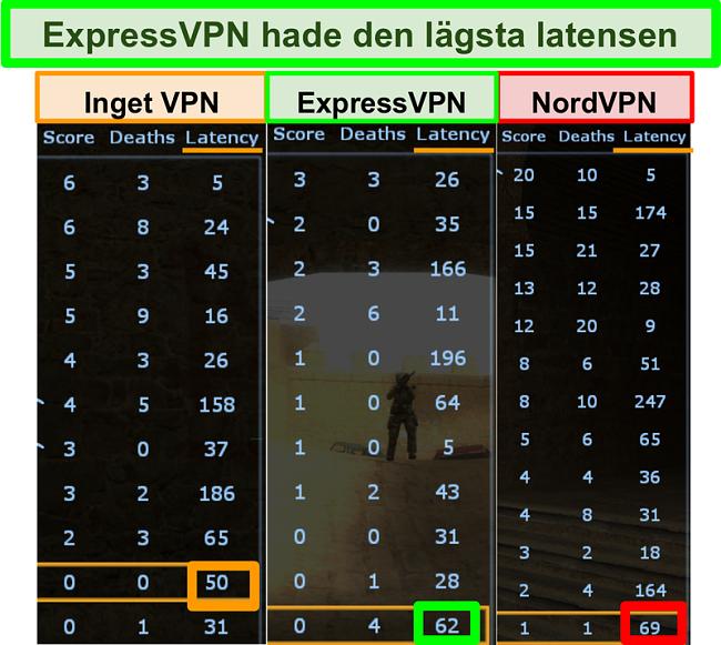 Skärmdump som visar lägre latens för ExpressVPN än NordVPN när du spelar Counter-Strike