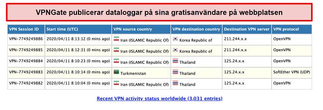 Skärmdump av VPNGates användarloggar på webbplatsen