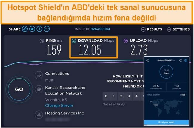 Hotspot Shield'in bir ABD sunucusuna bağlı Mac'teki ücretsiz sürümünün ekran görüntüsü hız testi sonuçları