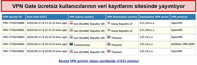 VPNGate'in web sitesindeki kullanıcı günlüklerinin ekran görüntüsü