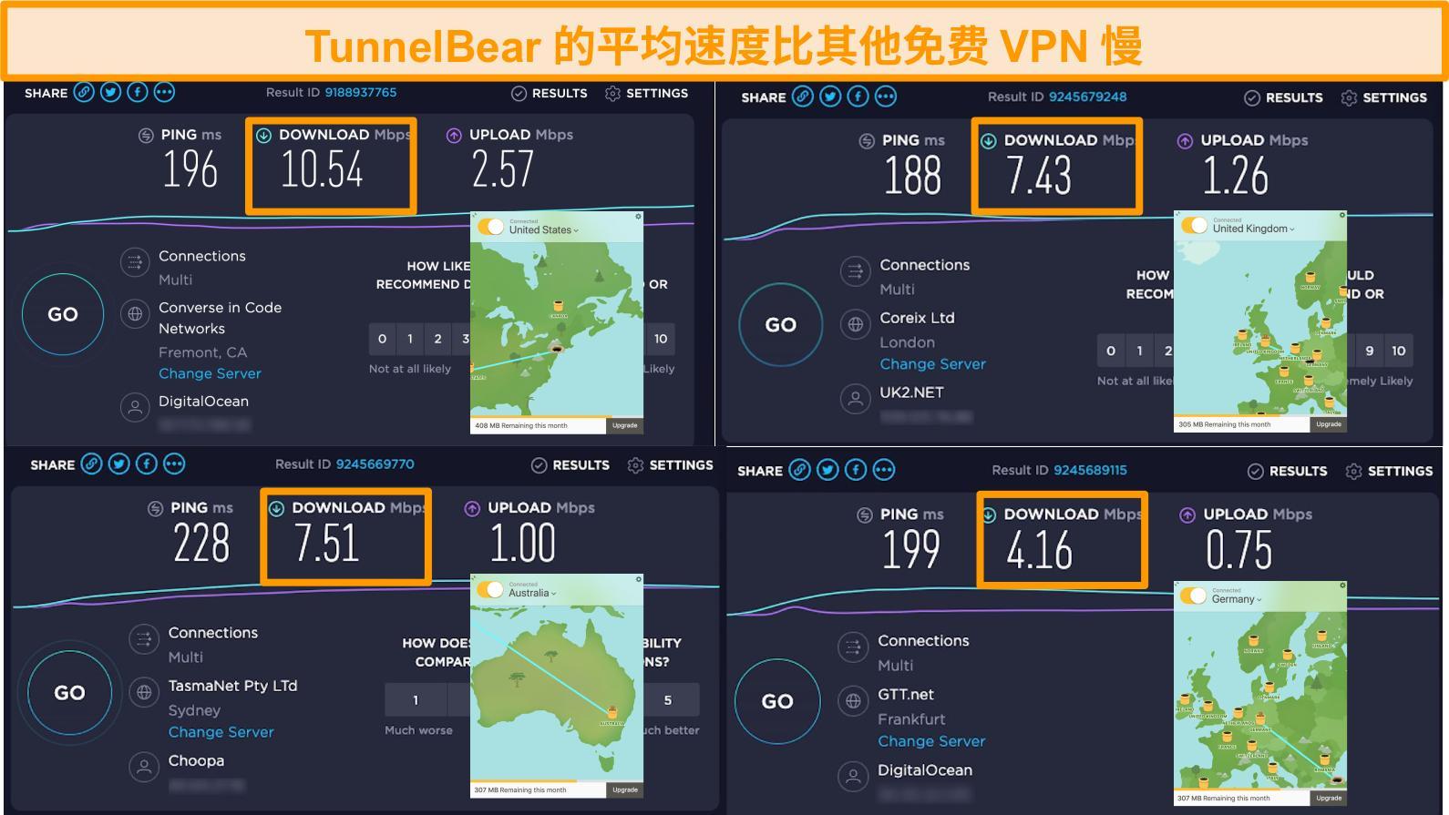 在德国,英国,美国和澳大利亚的TunnelBear服务器的屏幕截图以及速度测试结果