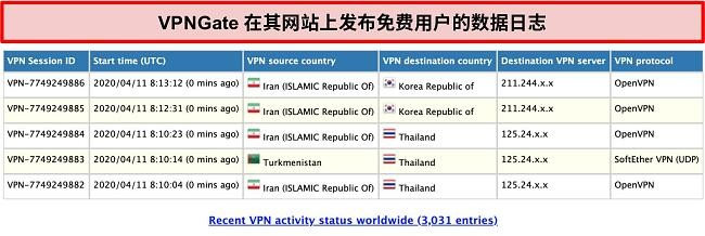 VPNGate用户登录网站的屏幕快照