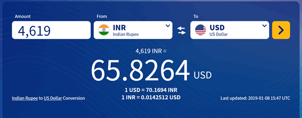 Indian Rupee US Dollar conversion