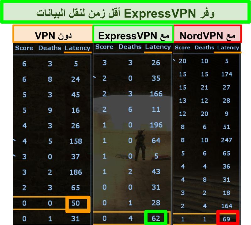 لقطة شاشة تعرض وقت استجابة ExpressVPN أقل من NordVPN عند لعب Counter-Strike