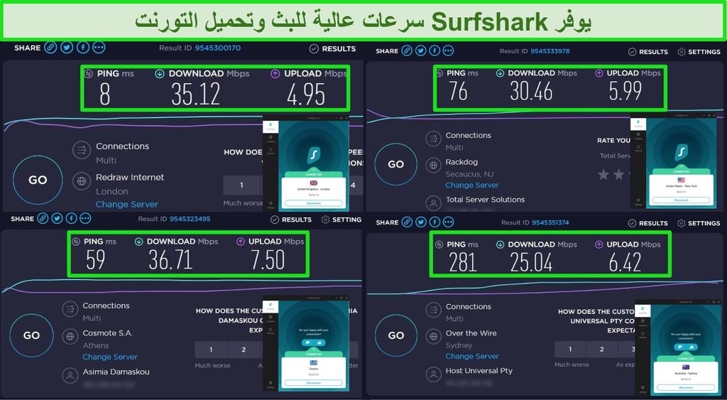 لقطة شاشة لنتائج اختبار السرعة باستخدام Surfshark VPN أثناء الاتصال بخوادم في المملكة المتحدة والولايات المتحدة واليونان وأستراليا