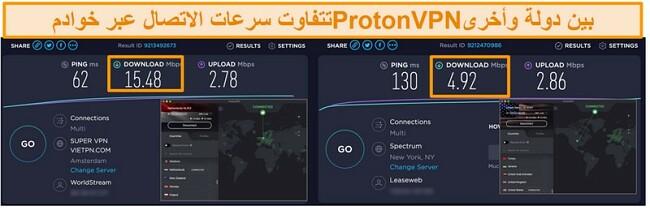 لقطة شاشة لـ ProtonVPN متصلة بهولندا والولايات المتحدة بنتائج اختبار السرعة