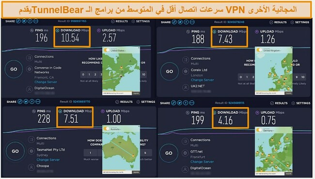 لقطة شاشة لخوادم TunnelBear في ألمانيا والمملكة المتحدة والولايات المتحدة وأستراليا ونتائج اختبار السرعة