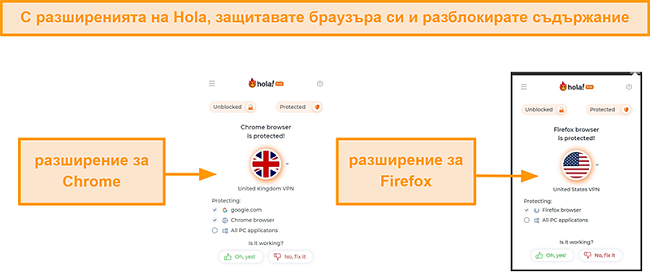Екранна снимка на разширенията на браузъра Chrome и Firefox на Hola VPN