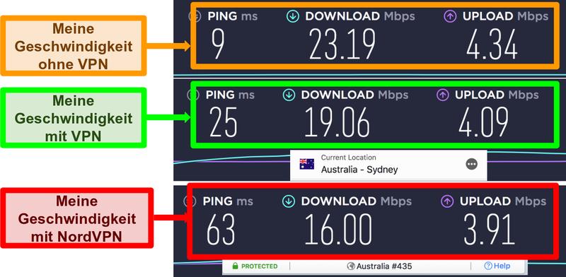 Screenshot des Geschwindigkeitstests zeigt, dass ExpressVPN für die lokale Serververbindung schneller als NordVPN ist