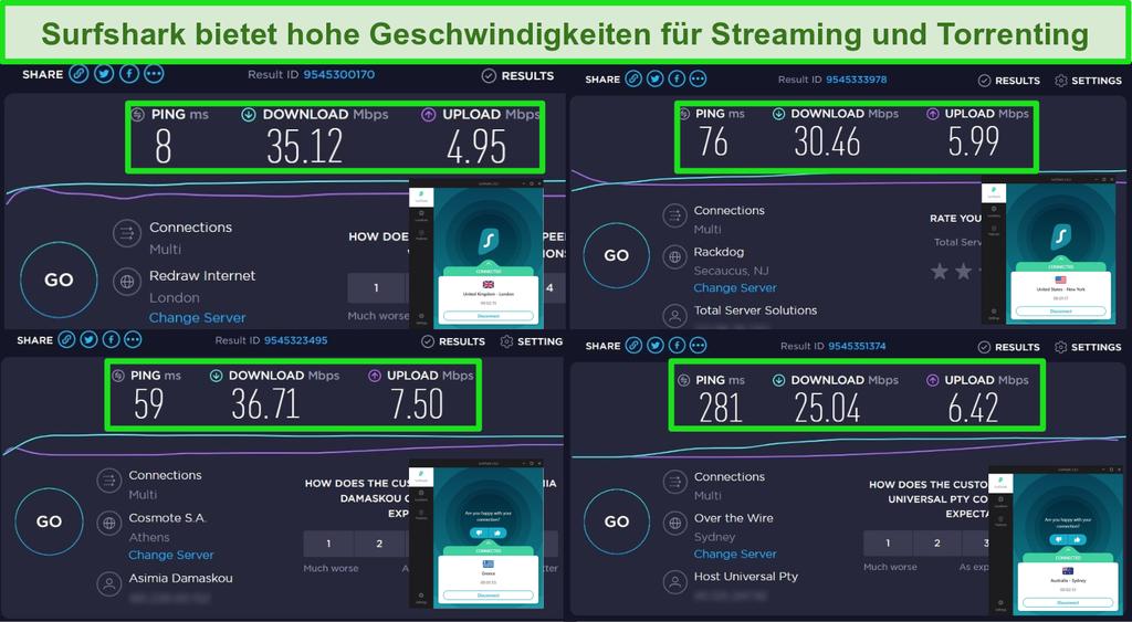 Screenshot der Geschwindigkeitstestergebnisse mit Surfshark VPN bei Verbindung mit Servern in Großbritannien, den USA, Griechenland und Australien