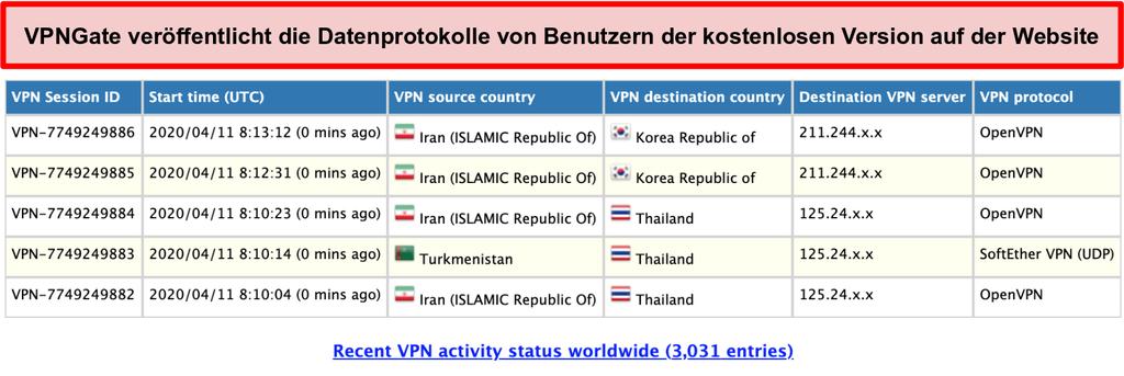 Screenshot der Benutzerprotokolle von VPNGate auf der Website