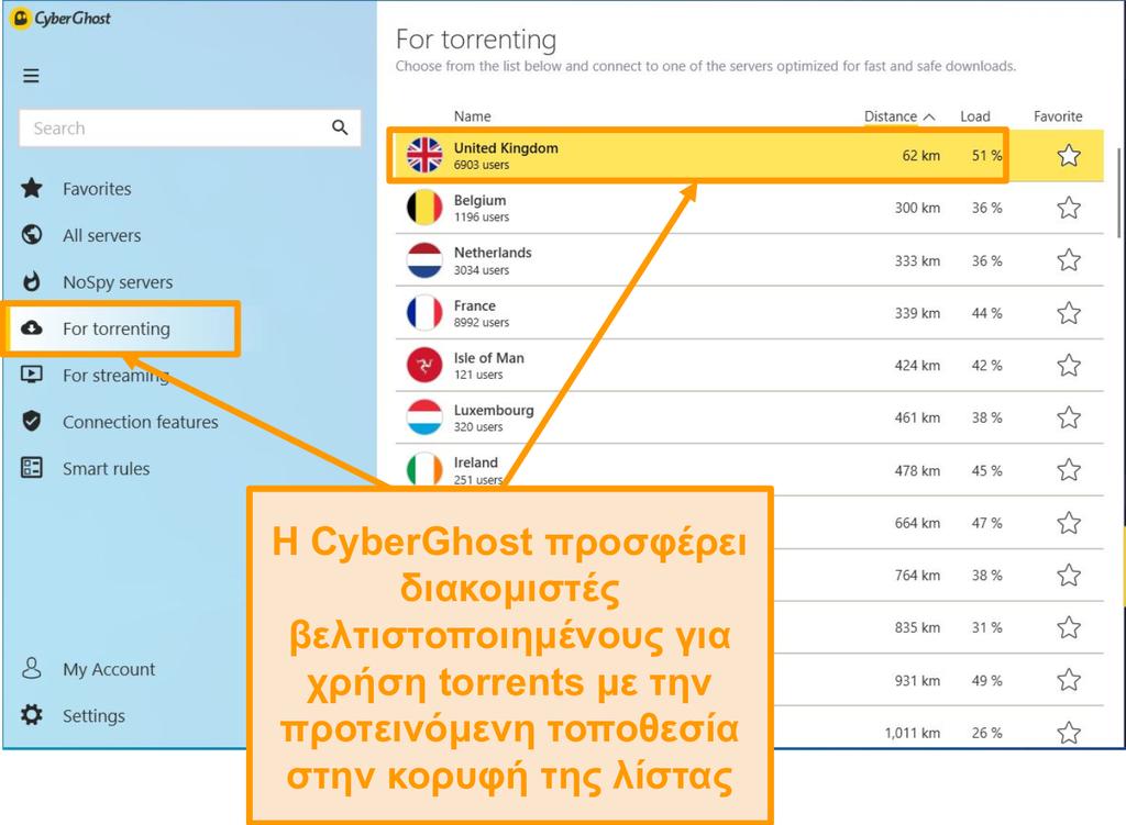 Στιγμιότυπο οθόνης των βελτιστοποιημένων διακομιστών CyberGhost P2P