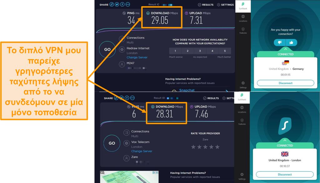 Στιγμιότυπο οθόνης σύγκρισης ταχύτητας Surfshark