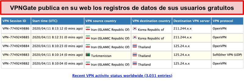 Captura de pantalla de los registros de usuario de VPNGate en el sitio web