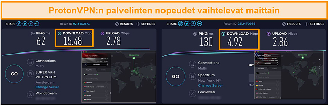Kuvakaappaus ProtonVPN: stä, joka on kytketty Alankomaihin ja Yhdysvaltoihin, nopeustestituloksilla
