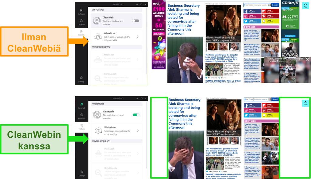 Näyttökuvat Daily Mail -sivustosta, jossa Surfsharkin CleanWeb-ominaisuus estää kaikki mainokset