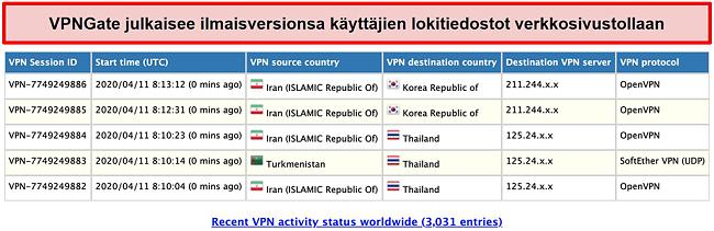 Näyttökuva VPNGaten käyttäjälokeista verkkosivustolla