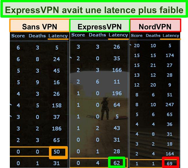 Capture d'écran montrant une latence inférieure pour ExpressVPN par rapport à NordVPN lors de la lecture de Counter-Strike