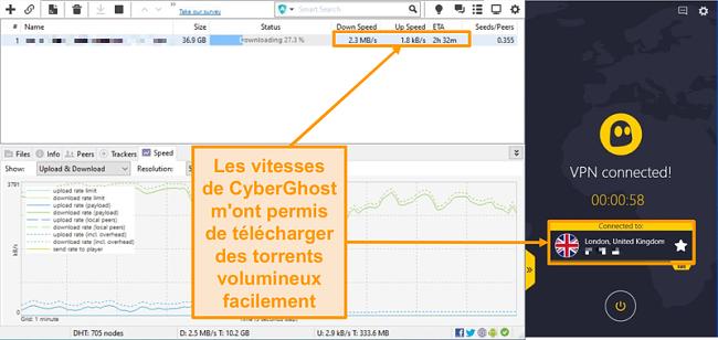 Capture d'écran de BitTorrent téléchargeant un fichier torrent