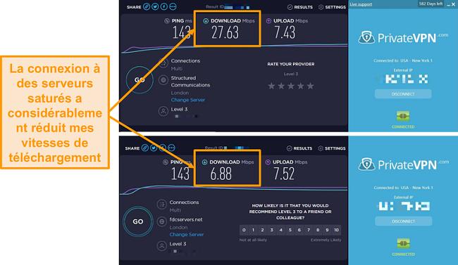 Capture d'écran de la comparaison de vitesse PrivateVPN montrant une baisse de vitesse spectaculaire