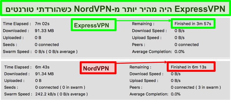 צילום מסך זמן הורדת הווידאו ב- qBittorent המציג ExpressVPN מהיר יותר מ- NordVPN