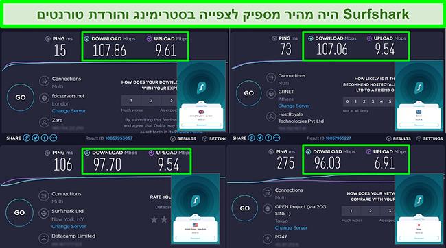 צילומי מסך של תוצאות בדיקות מהירות Ookla עם Surfshark מחובר לשרתים גלובליים שונים