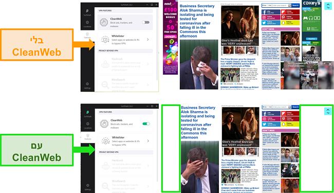צילומי מסך של אתר Daily Mail עם CleanWeb של Surfshark חוסמים את כל המודעות