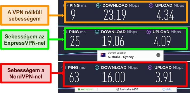 A sebességteszt képernyőképe, amely azt mutatja, hogy az ExpressVPN gyorsabb, mint a NordVPN a helyi szerver kapcsolathoz