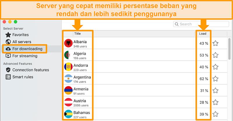 Tangkapan layar dari tab Pengunduhan di aplikasi CyberGhost untuk Mac
