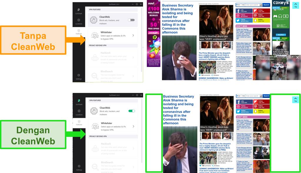 Tangkapan layar situs web Daily Mail dengan fitur CleanWeb Surfshark yang memblokir semua iklan