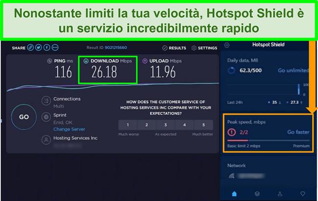Screenshot dei risultati del test di velocità durante la connessione all'interfaccia Hotspot Shield