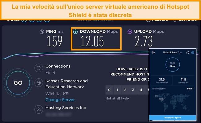Schermata della versione gratuita di Hotspot Shield su Mac connessa a un server USA con risultati del test di velocità