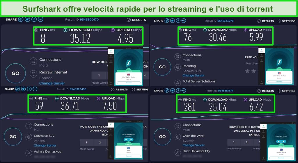 Screenshot dei risultati del test di velocità con Surfshark VPN mentre è connesso a server nel Regno Unito, Stati Uniti, Grecia e Australia