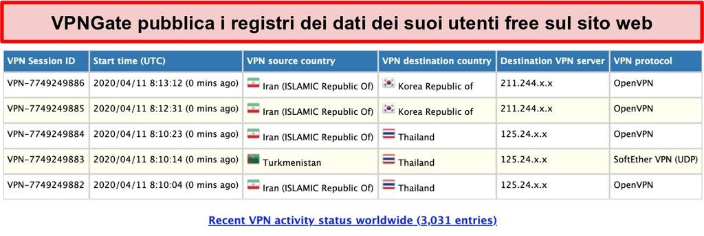 Schermata dei log degli utenti di VPNGate sul sito Web