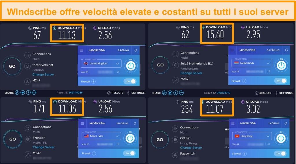 Schermata dei risultati dei test di velocità per Windscribe VPN e i suoi server nel Regno Unito, Paesi Bassi, Stati Uniti e Hong Kong