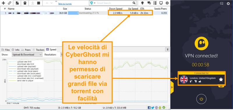 Screenshot di BitTorrent scarica un file torrent