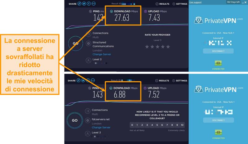 Screenshot del confronto della velocità PrivateVPN che mostra un drastico calo della velocità